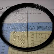 NHK Waterproof Lens Filter: