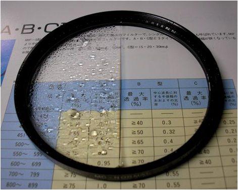 NHK Waterproof Lens Filter