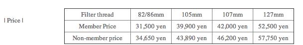 NHK Waterproof Lens Prices