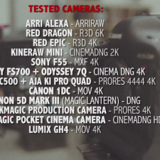 The Full 12 Cameras Test: