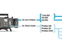 Up-Sampled 4K ProRes Comes to ARRI Amira Cameras: